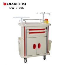 Chariot d'urgence d'hôpital avec des tiroirs et des roues pour l'équipement médical
