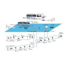 Система беспроводной связи 4G-LTE для майнинга