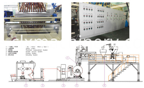 high speed stretch film making machine