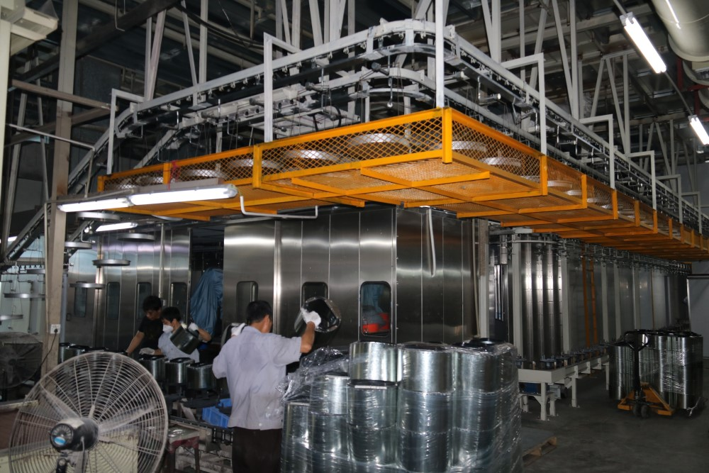Surface Painting Production Line
