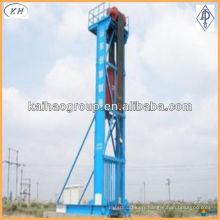API 11E Oil Field Intelligent Electric Drum Pumping Unit