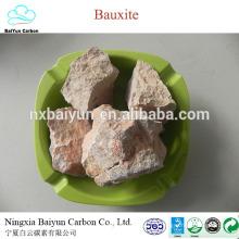 China calcinou 75% de preço de minério de bauxita