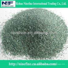 China Silicon Carbide