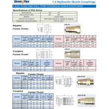 Raccord rapide hydraulique PUSH
