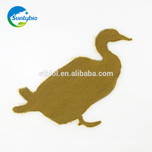 Good Corn Gluten Meal Price From China Supplier