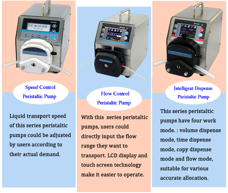 variable-speed peristaltic pump