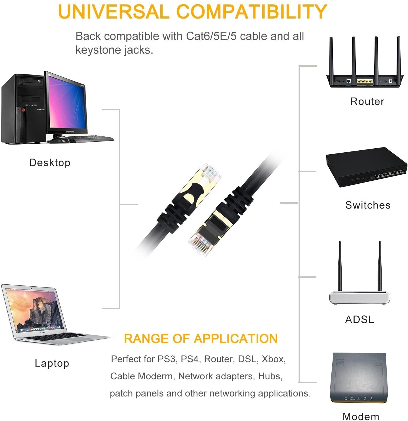 Shielded cable application