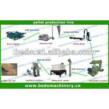 2013 die meistverkaufte komplette Biomasse Pelletierung Produktionslinie mit hoher Qualität 008613253417552