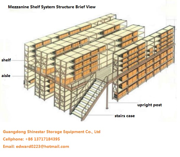 Industrial Mezzanine Shelving Illustration