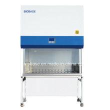 NSF Certificate Biosafety Cabinet (3′&6′)
