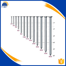 hot dipped galvanized bright common nail