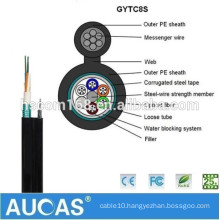 china supplier and hot sells adss fiber optic cable,fiber optic cable drum