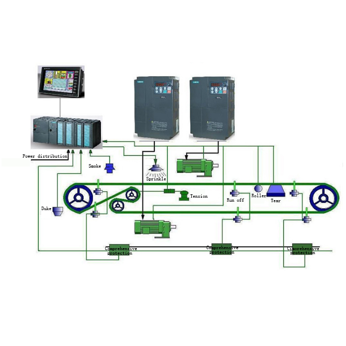 Automation Belt Control System