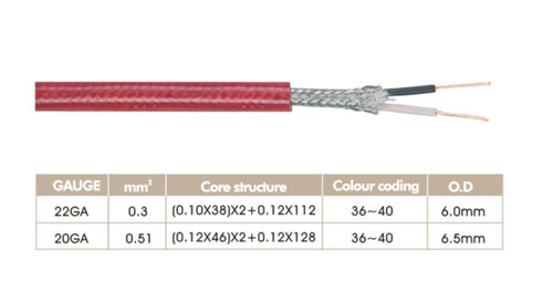 Red PVC Material Microphone Cable