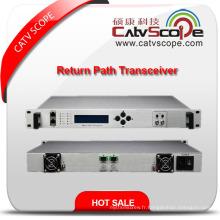 Fournisseur professionnel High Performance Indoor 2way Return Path Optical Receiver Transceiver