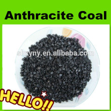 Water treatment filter media anthracite coal price