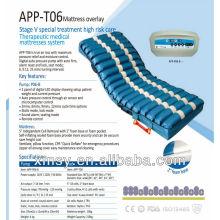 Soulagement de la pression pour le remplacement du matelas du rembourrage de sommier avec support de fond de mousse de compresseur APP-T06