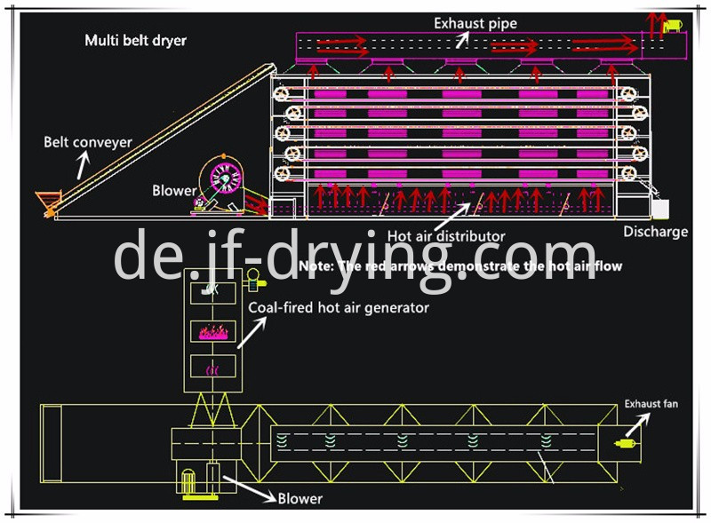 mesh belt dryer machine (20)