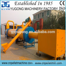 CE Approved Industrial Wood Sawdust Dryer,Wood Chips Dryer,Rotary Dryer