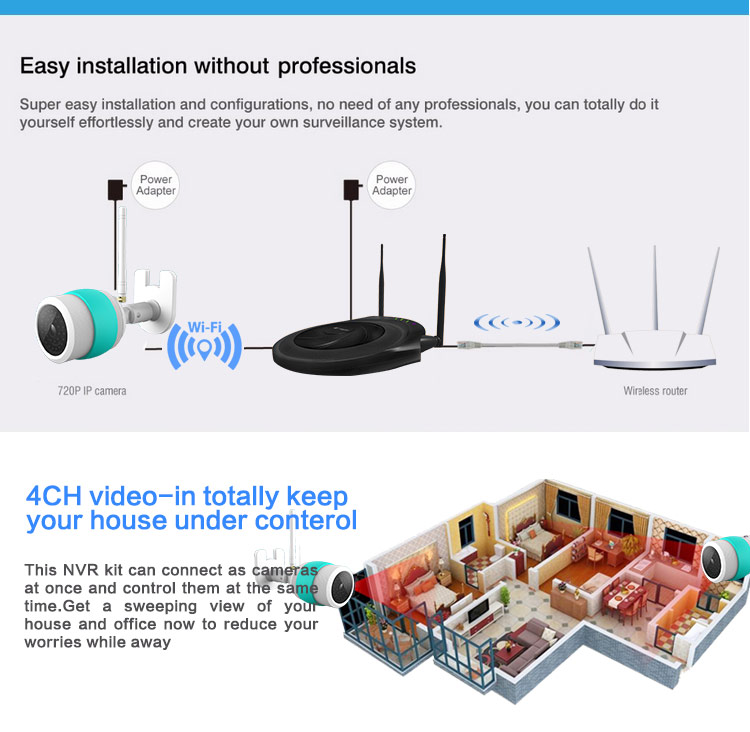 Wireless NVR Kit
