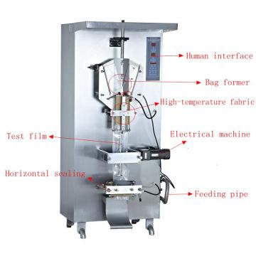 Automatische Zählsystem-Beutel-Wasser-Verpackungsmaschinen-Fabrik-Preis