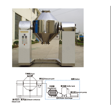 Kembar Tape Roating Vacuum Chamber Drying Machine
