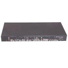 Multi-media HDMI Switcher, Multi-media HDMI Switche