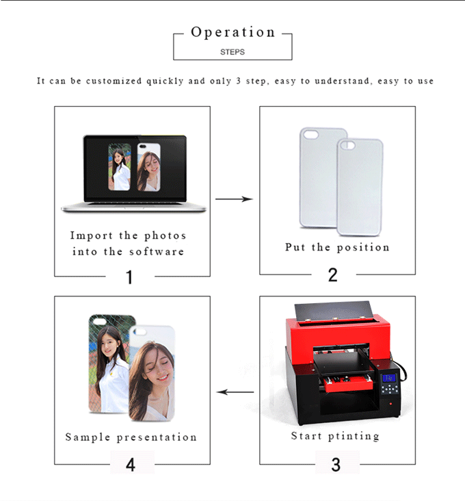 Digital Flatbed Printer