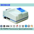 Most Qualified Fluorescence Spectrophotometer for Pharmaceutical and Laboratory Use