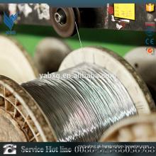 EN 0,7 milímetros 430 fabricante de fios de aço inoxidável macio na China