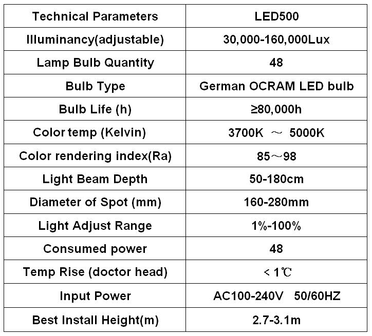 KDLED500 Technology parameter
