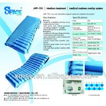 Fase II cuidados de risco médio anti decúbito colchão com bomba de nylon / PVC CPR APP-T01