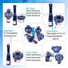 Reaming Drill Bits for Drilling