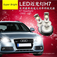 2100lm H11 (18W) Replacement CREE LED Bulb Car Headlight