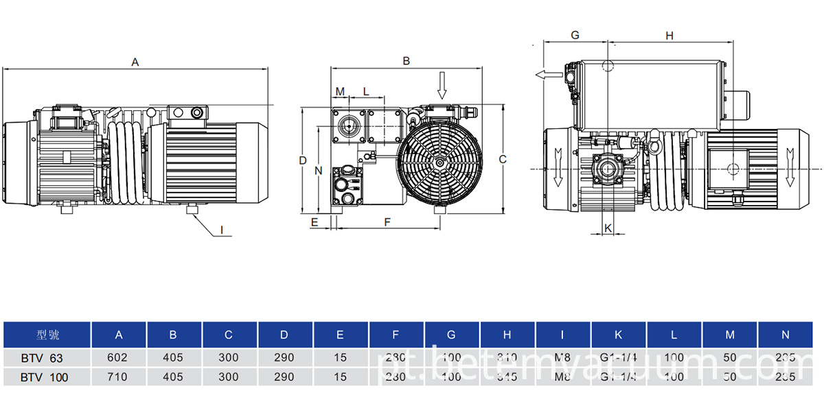 Single Stage Rotary Vane Pump