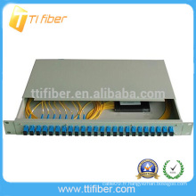 Panneau de raccordement de l'automate à séparateur de fibre optique