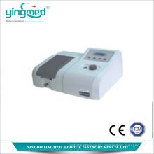 Espectrofotómetro de sobremesa de luz visible y UV