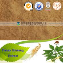 Panax Ginseng Wurzel Extrakt in der Hautpflege