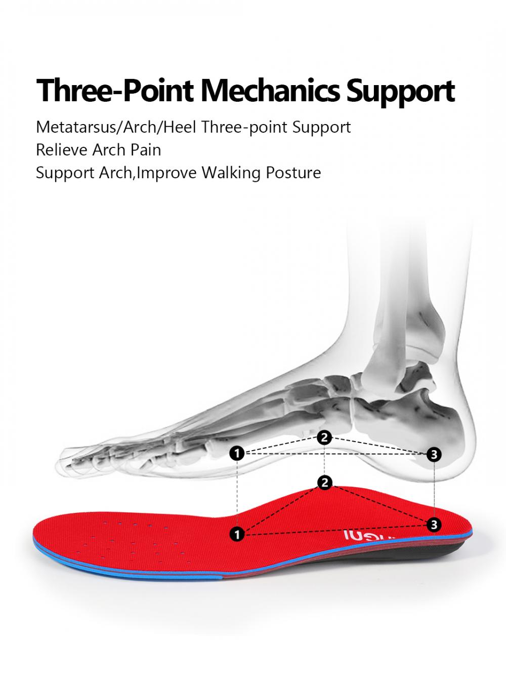 Severe Flat Feet Orthotic Insoles 4