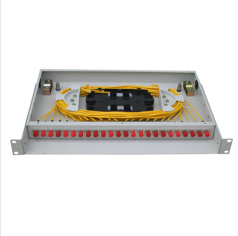 Fiber Patch Panel Types