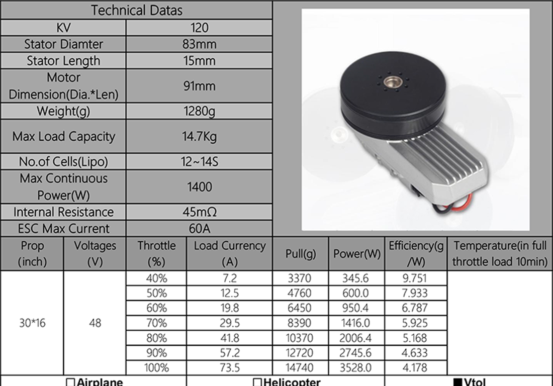 D8-7Kg Brushless Motor data