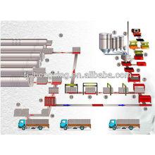 Linha de produção de blocos de betão celular autoclave Linha de produção de blocos de blocos AAC