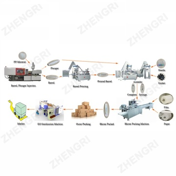 Disposal Plastic Sterile Syringe Manufacturing Making Line