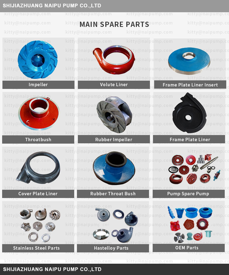Main Spare Parts