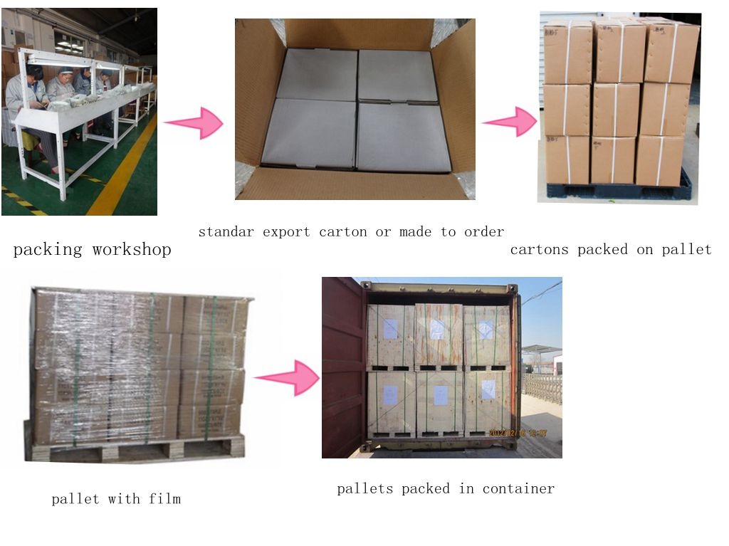 Galvanized Steel Sheet Metal Forming Stamping Cover Products