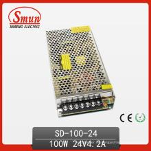 Fuente de alimentación del convertidor 100W 96VDC-12VDC