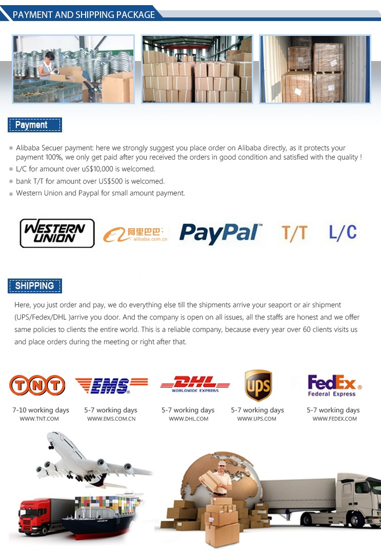 Payment and package