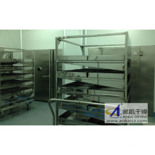 Серия Ctde-CF Сплит-конвекция Чистая сушильная печь
