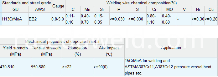 Alloy Steel Submerged Arc Welding Wires H13CrMoA EB2