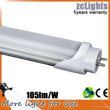 La mejor iluminación del tubo del precio para la iluminación fluorescente T8
